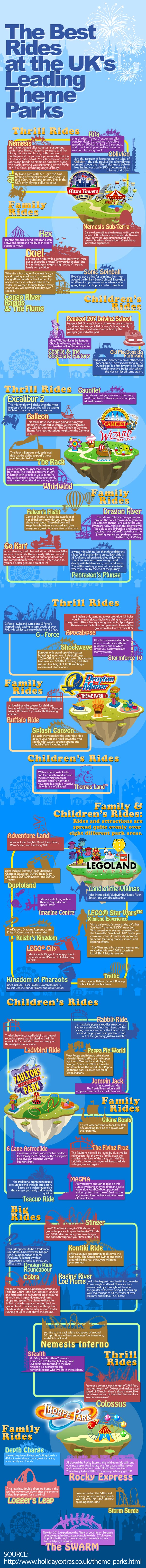 Infographic: The best rides at the UK's leading theme parks