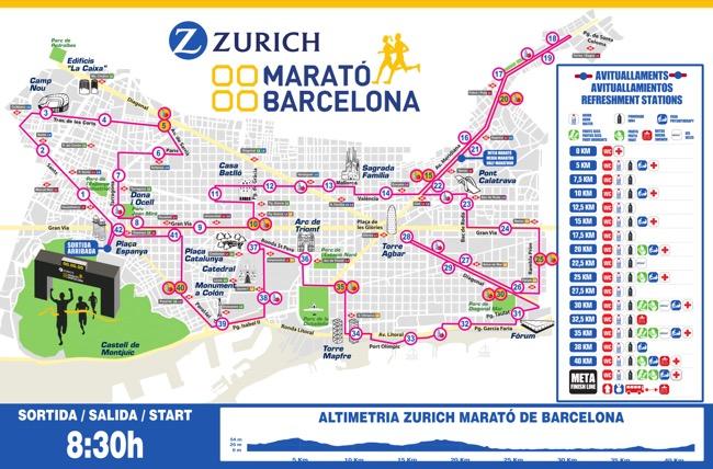 Barcelona Marathon route