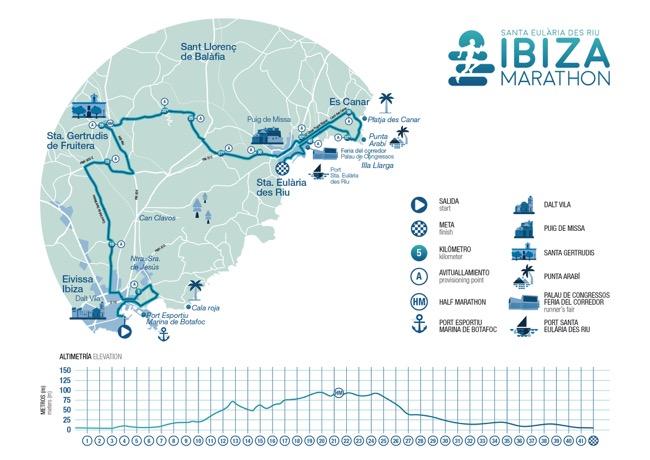 Ibiza Marathon route