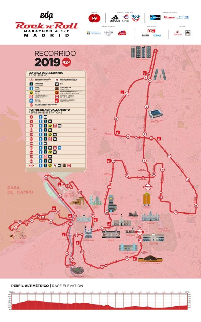 EDP Rock'n'Roll Marathon, Madrid Route