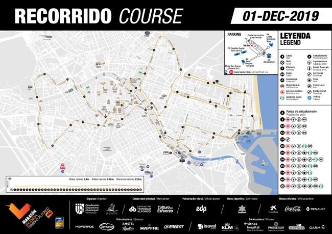 EDP Valencia Trinidad Alfonso Marathon route