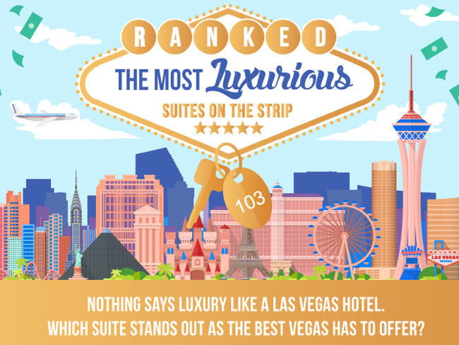 Revealed: Most Lavish Suites In Las Vegas